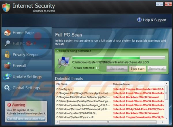 Internet Security designed to protect